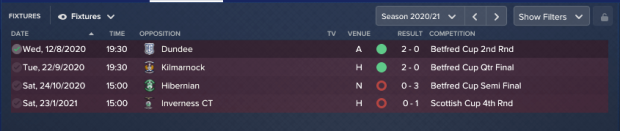 Domestic cups results