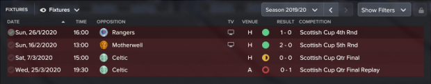 Scottish Cup results