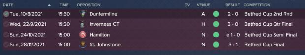 League cup resutls