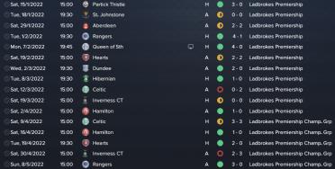 Premiership results 2